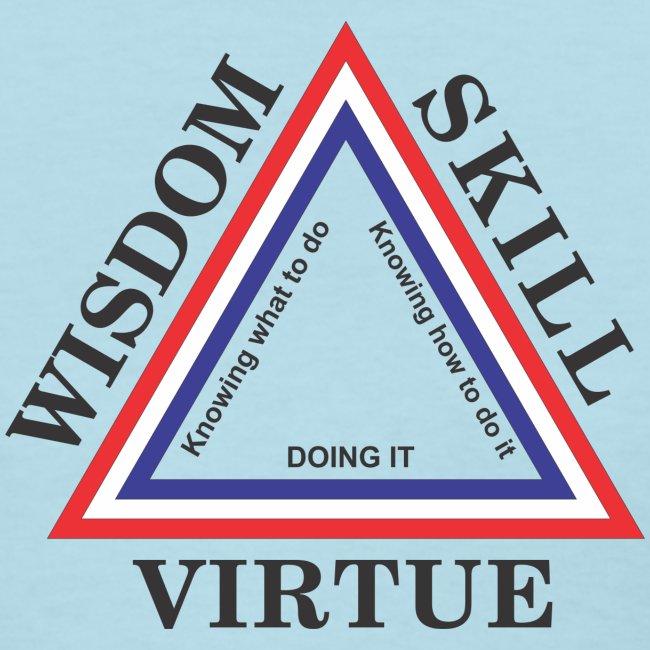 WisdomSkillVirtue f