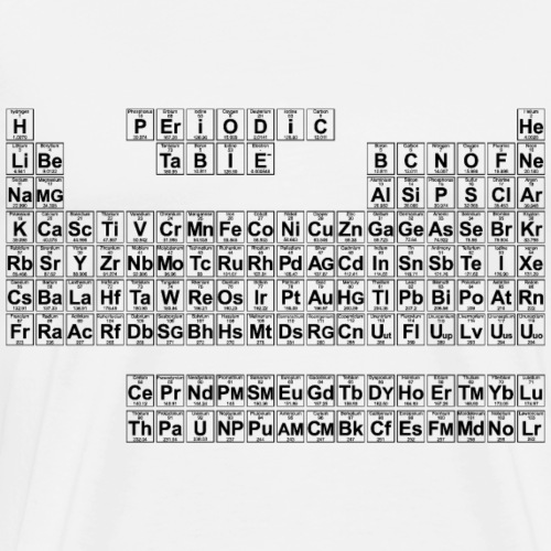 Periodic Table - Full (v1)