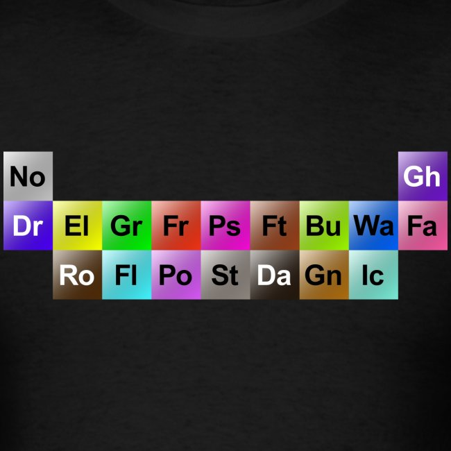 Periodic Types (Men's)