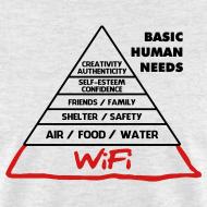 Design ~ Wifi Basic Human Needs