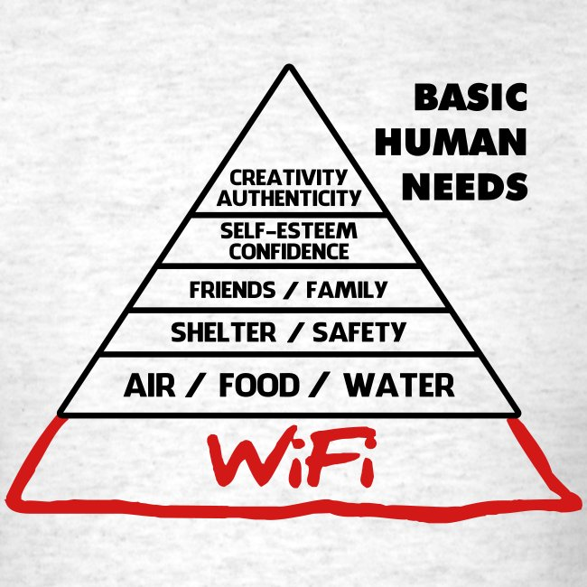 Wifi Basic Human Needs