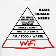 Design ~ Basic Human Needs