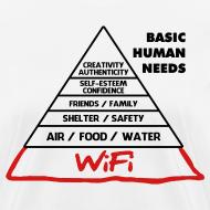 Design ~ Basic Human Needs
