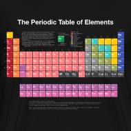 Design ~ Periodic Table PTE