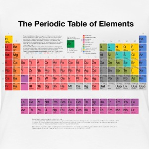 Periodic Table of Elements (PTE) dark Women's T-Shirts - Women's Premium T-Shirt