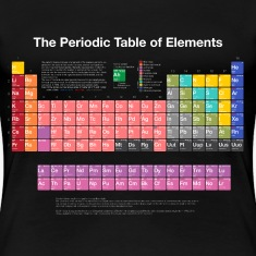 Periodic Table of Elements (PTE) light. Women's T-Shirts