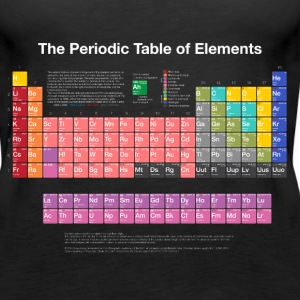 Periodic Table of Elements (PTE) light. Tanks - Women's Premium Tank Top