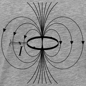 Magnetic Field due to Cur - Men's Premium T-Shirt