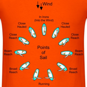Points of Sail Sailing - Men's T-Shirt