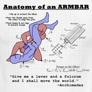 Anatomy of an Armbar T-Shirts - Men's Ringer T-Shirt