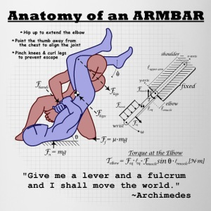 Anatomy of an Armbar Bottles & Mugs - Contrast Coffee Mug