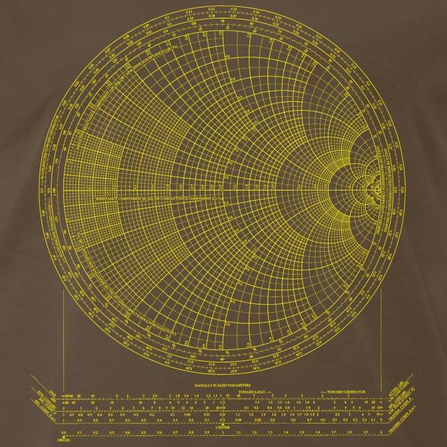 Smith chart (yellow)