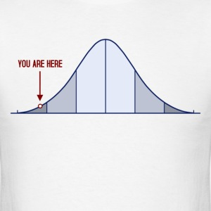 IQ Bell Curve You Are Here T-Shirts - Men's T-Shirt