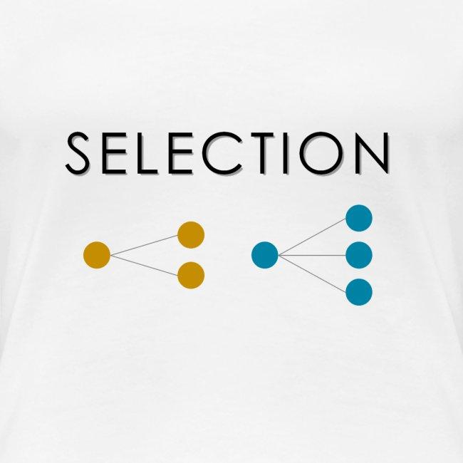 Minimalist design: Selection