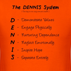 The-Dennis-System T-Shirts - Men's T-Shirt
