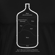 Illustrated Anatomy of Homebrew t-shirt