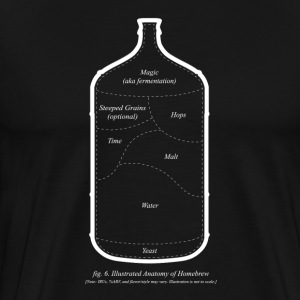 Illustrated Anatomy of Homebrew t-shirt - Men's Premium T-Shirt