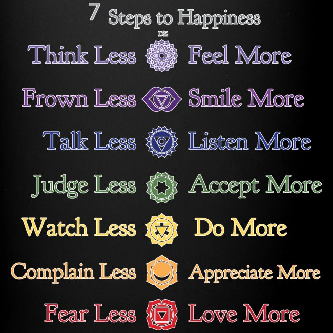7 Steps to Happiness - Mug