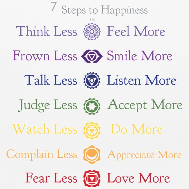 7 Steps to Happiness - Mouse Pad