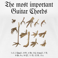 Design ~ Guitar T-Shirt
