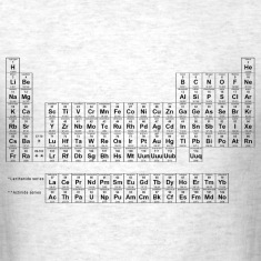 Periodic Table Blk