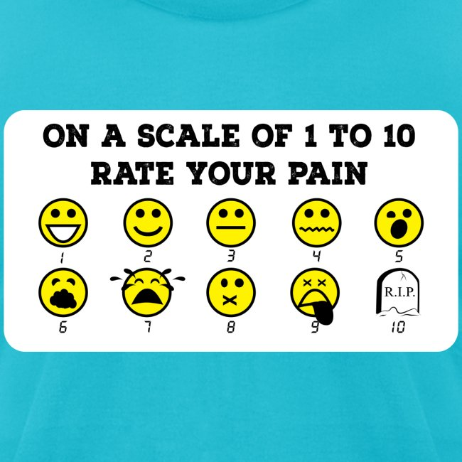 Rate Your Pain