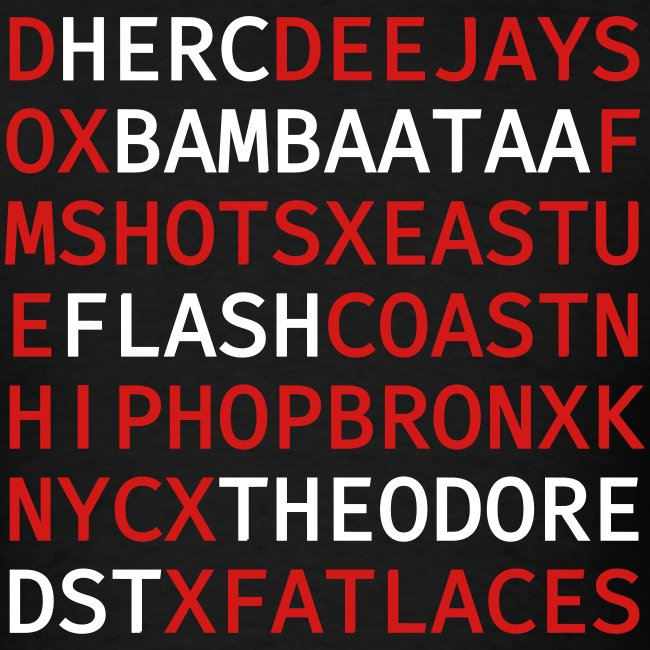 Pioneers Of Hip Hop
