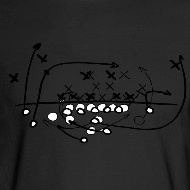 Football Soccer strategy