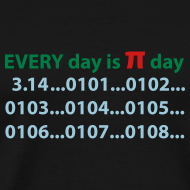 Design ~ every day is pi day