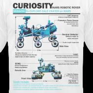 Design ~ Curiosity Rover