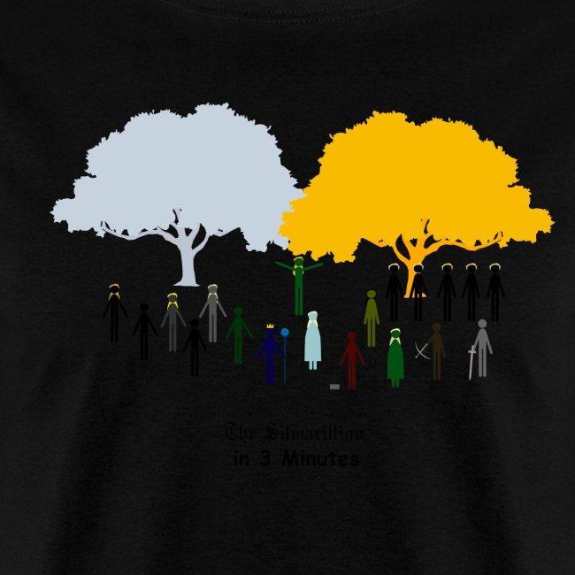 The Silmarillion in 3 Minutes
