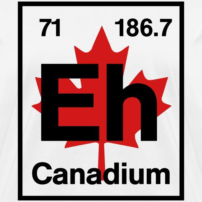 Canadium Element (F)