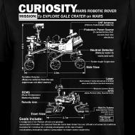 Design ~ Curiosity Mars Rover