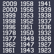 Design ~ 27 Championships in Pinstripes