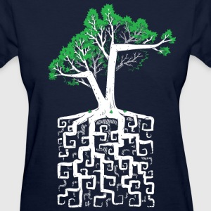 Square Root Women's T-Shirts - Women's T-Shirt