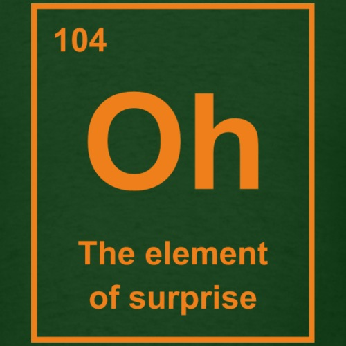Oh, The Element of Surprise