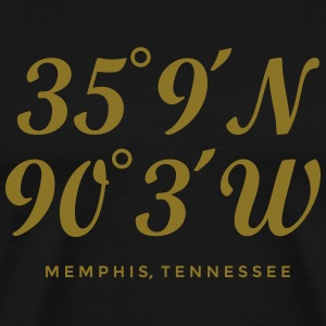 Memphis, Tennessee Coordinates