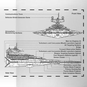 Star Destroyer diagram - Panoramic Mug