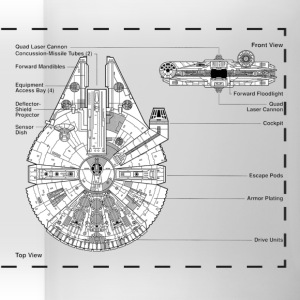 Millenium Falcon diagram - Panoramic Mug