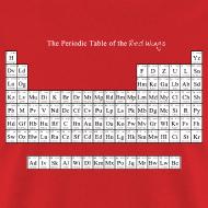 Design ~ Periodic Table of Detroit Hockey