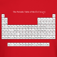 Design ~ Periodic Table of Detroit Hockey