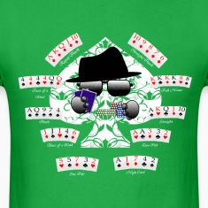 PokerCombinations - HatMan Robot