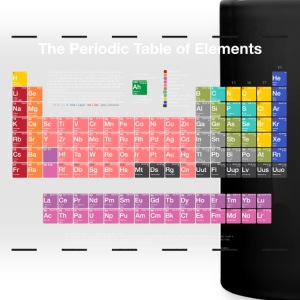Periodic Table of Elements (PTE) MUG - Full Color Panoramic Mug