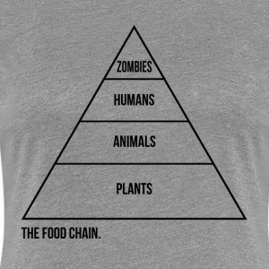 The Food Chain Zombies Women's T-Shirts - Women's Premium T-Shirt