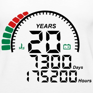 20 years meter anniversary Tanks - Women's Premium Tank Top