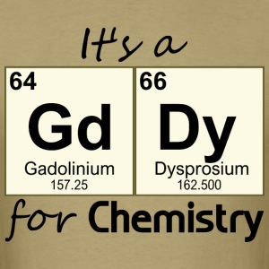 Periodic table pick up lines bigking keywords and pictures pick up line fun giftsriodic table pick up lines urtaz