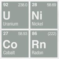 Design ~ Unicorn Elements Periodic Table