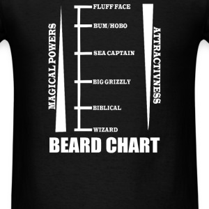Beard Length Chart  - Men's T-Shirt