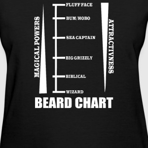Beard Length Chart  - Women's T-Shirt