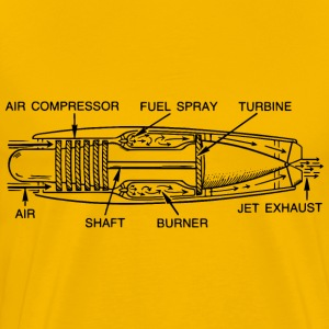 Jet engine (annotated) - Men's Premium T-Shirt